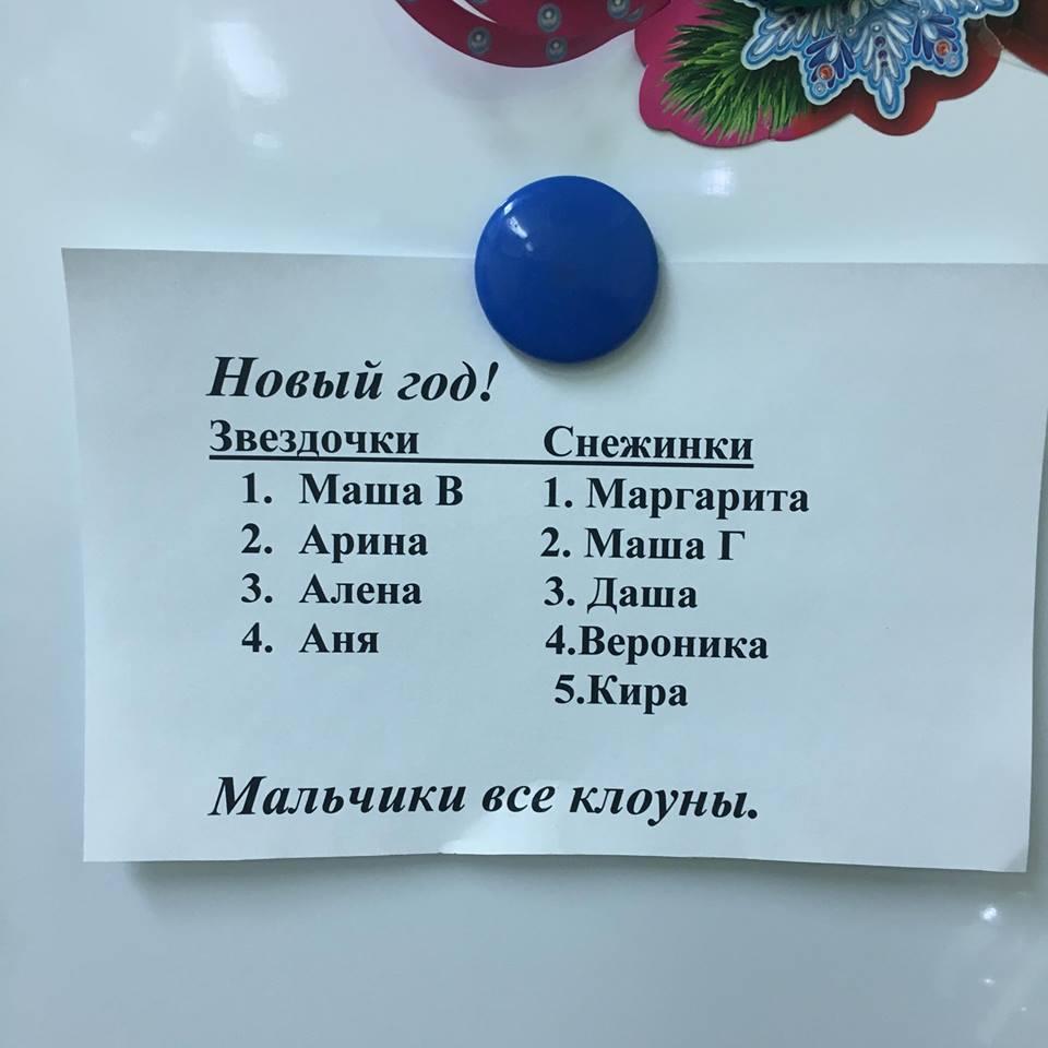 novii g